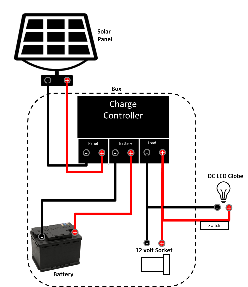 A Solar Solution Design To Meet The Basic Electrical Needs Of Rural Complete System 12 Volt Wiring Diagram
